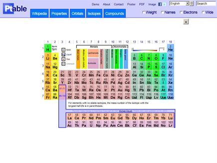 Tabla periodica interactiva los elementos images tabla periodica interactiva los elementos tabla peridica de los tabla peridica de los source abuse report urtaz Image collections