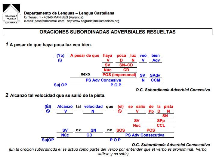 Oraciones Subordinadas Adverbiales Resueltas Didactalia