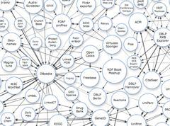 Social data; web semántica; y datos abiertos y enlazados: ¡knowledge internet! / Social data, semantic web, opend and linked data: knowledge internet!