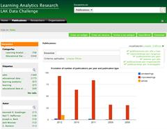 Paper: Liked Data based applications for Learning Analitycs Research: faceted searches, enriched contexs, graph browsing, and dynamic graphic visualization of data