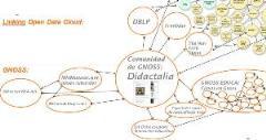 GNOSS - Didactalia participa en #Expoelearning (22 y 23 de febrero de 2012)